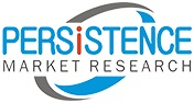 Cloud-based Drug Discovery Platforms Market to Witness an Outstanding Growth at 13.2% CAGR During 2017-2025