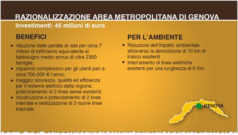 Terna, investimento da 45 milioni di euro per l' area metropolitana di Genova