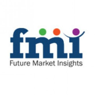 Welding Consumables Market Will hit at a CAGR 5.5% from 2026