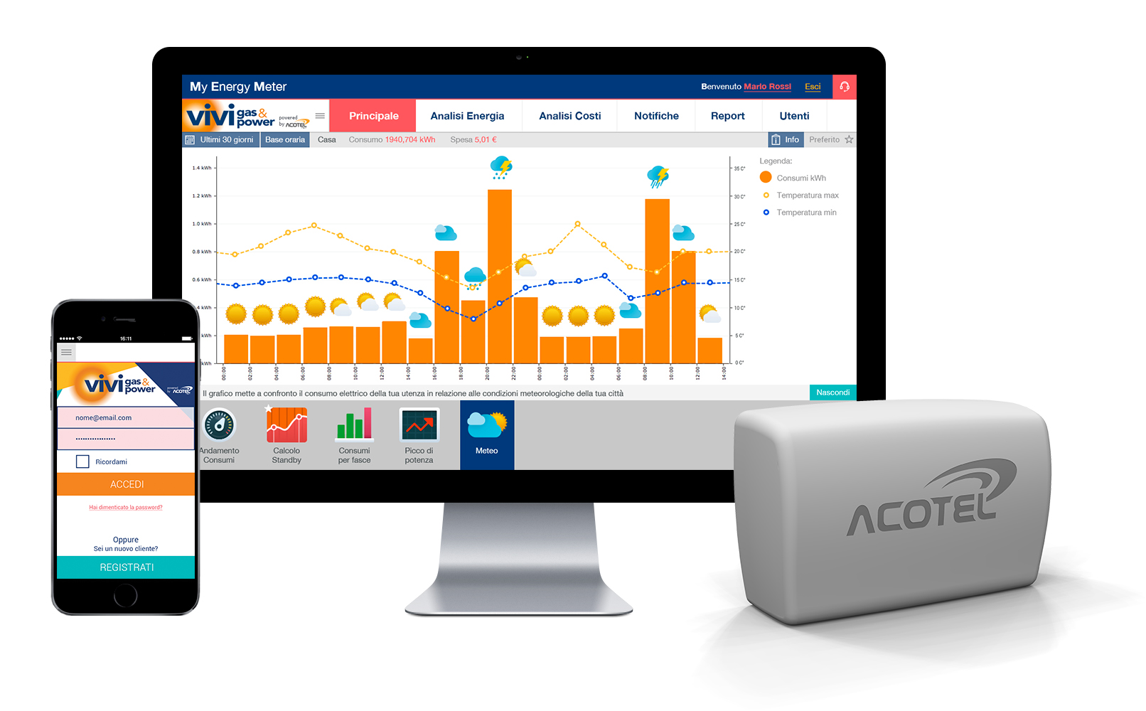 Vivigas lancia il servizio Vivi-Dem in collaborazione con Acotel Net